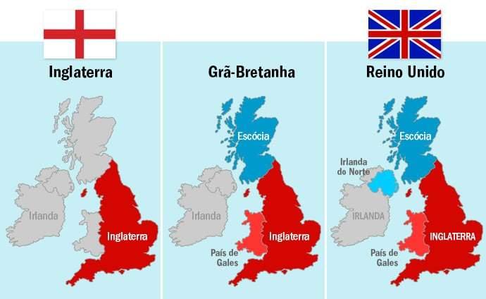 Reino Unido, Inglaterra ou Grã-Bretanha ?